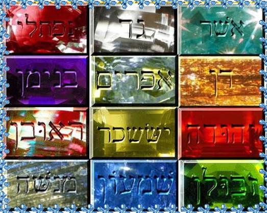 The Torah In Haiku T Tzaveh Reform Judaism